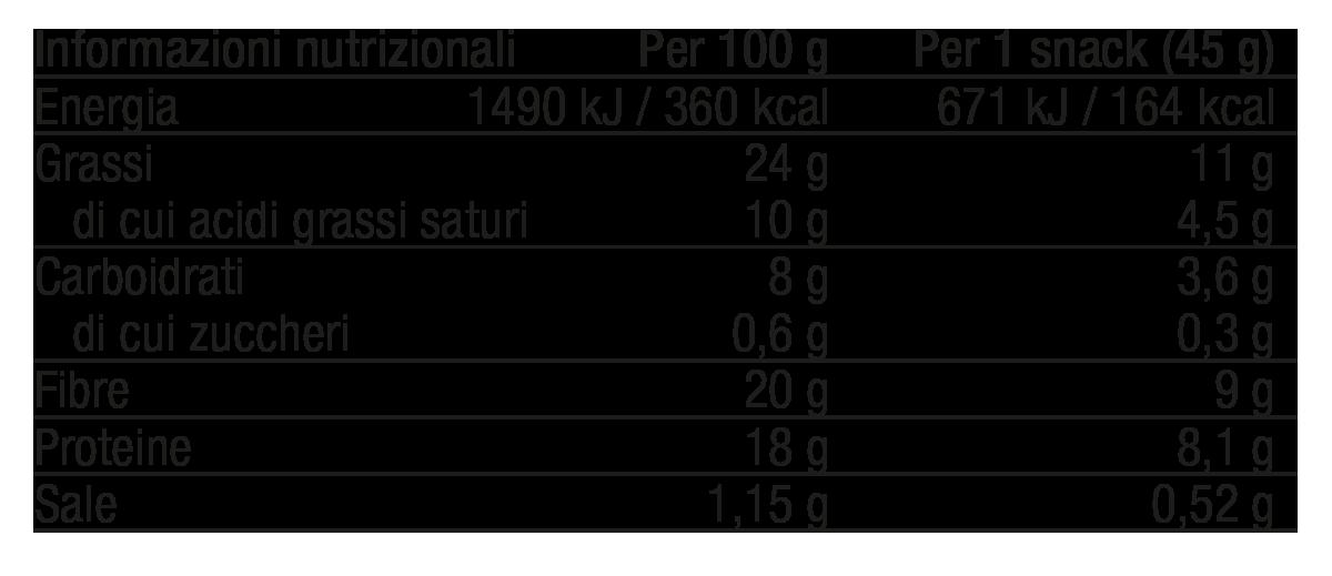 info_nutrizionali_briosnack_fibre