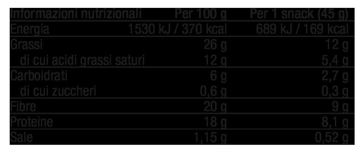 info_nutrizionali_briosnack_semi