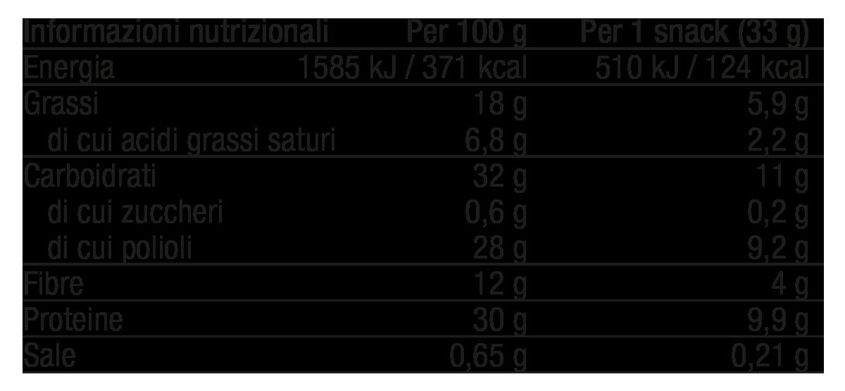 info_nutrizionali_gocce_cioccolato